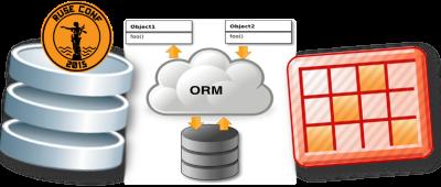 ORM технологии - Наков на RuseConf 2015