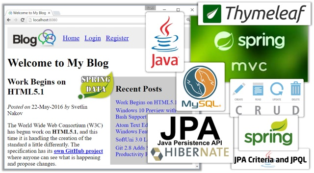 Spring MVC Blog with JPA and MySQL